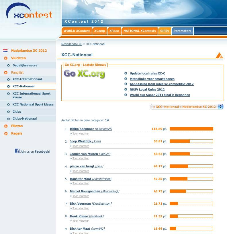 Netherlands_XCC