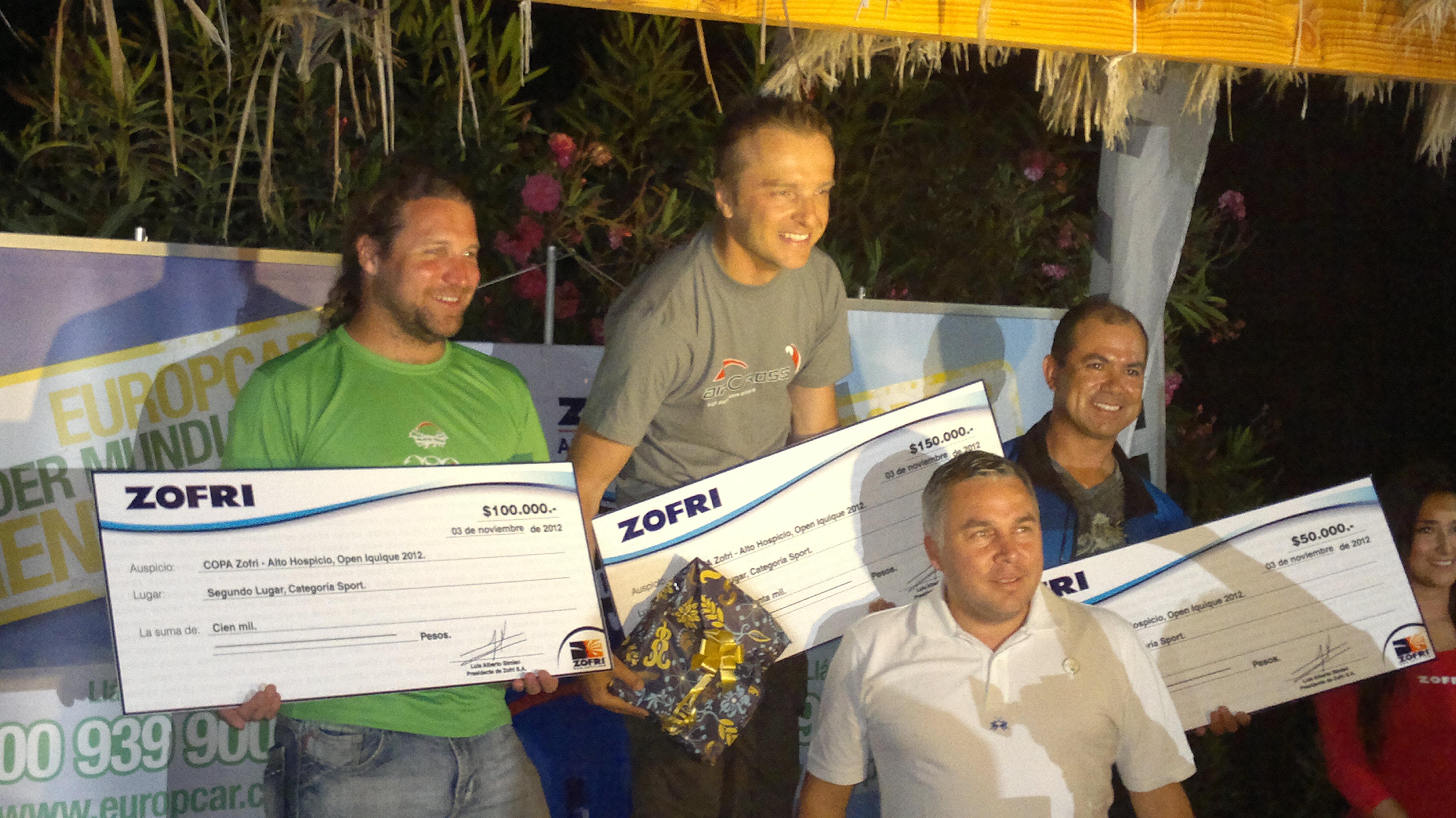 Zweiter Rang in der Sportklasse @ Open IQQ und @ Open Antofagasta